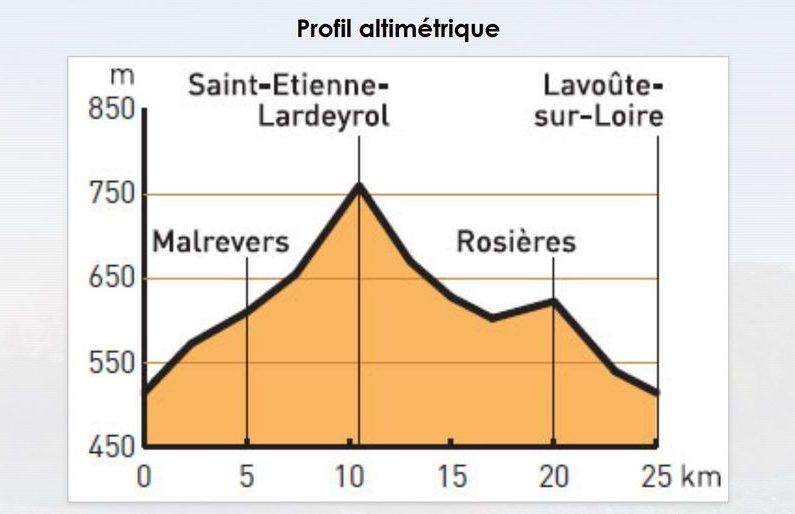 EQU_circuit-velo-cyclotourisme_de-pierre-et-d-argile-alentours_saint-pierre-du-champ_