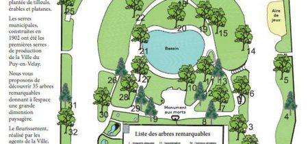 «Parcours botanique»